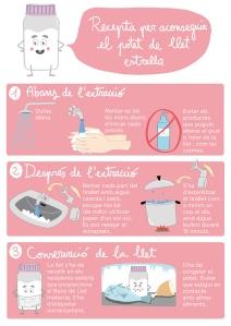 Infografia_llet_materna_contorns